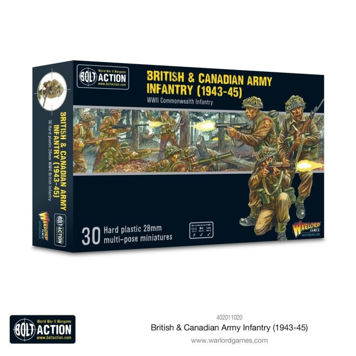 BOLT ACTION: British & Canadian Army infantry (1943-45)